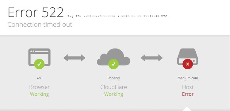 cloudflare error 522 on medium.com