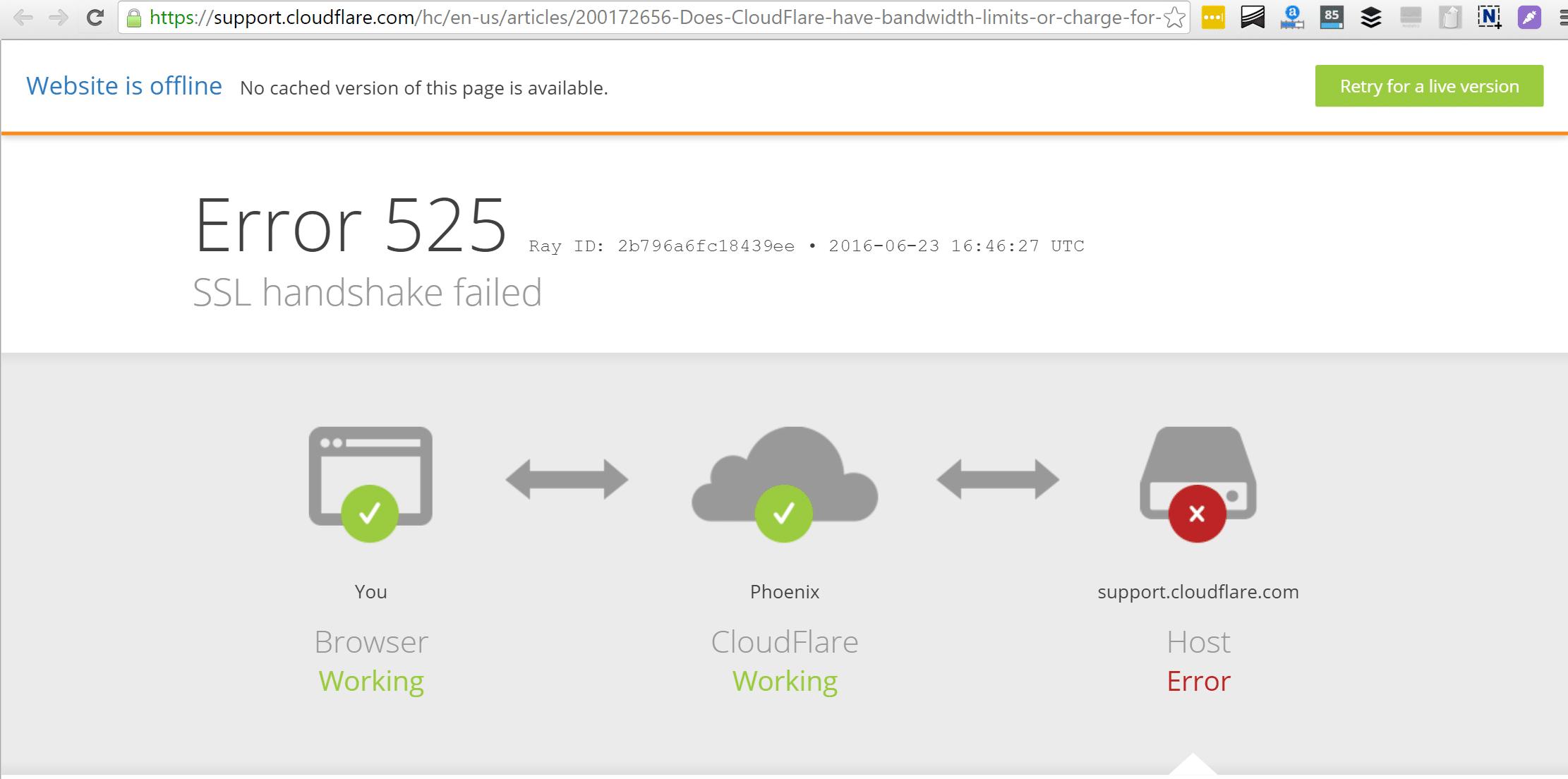 cloudflare error 525