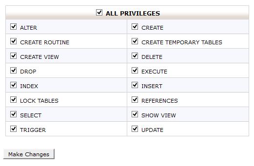 mySQL All Privileges