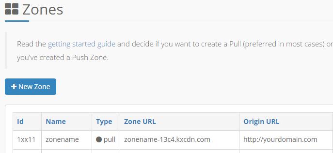 zone URL copy