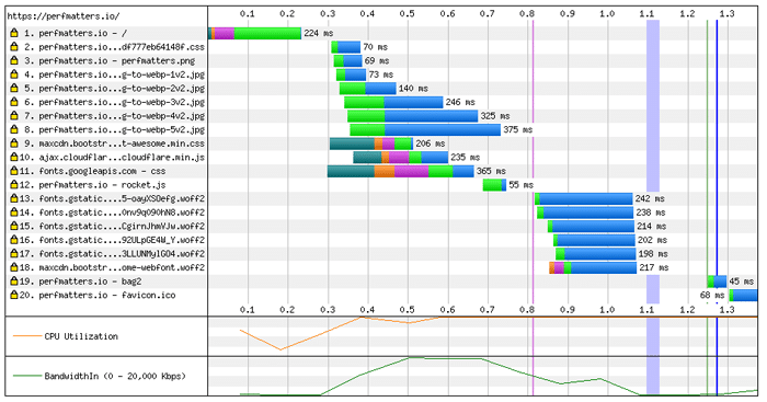 cloudflare webpagetest