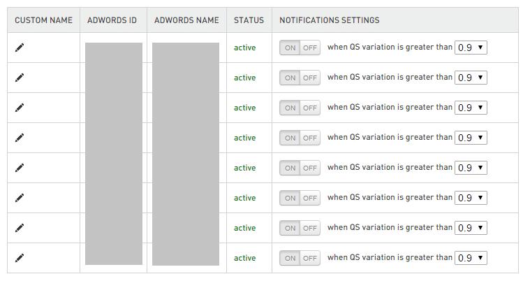 linked adwords accounts