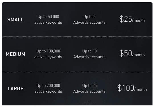 tenscores pricing
