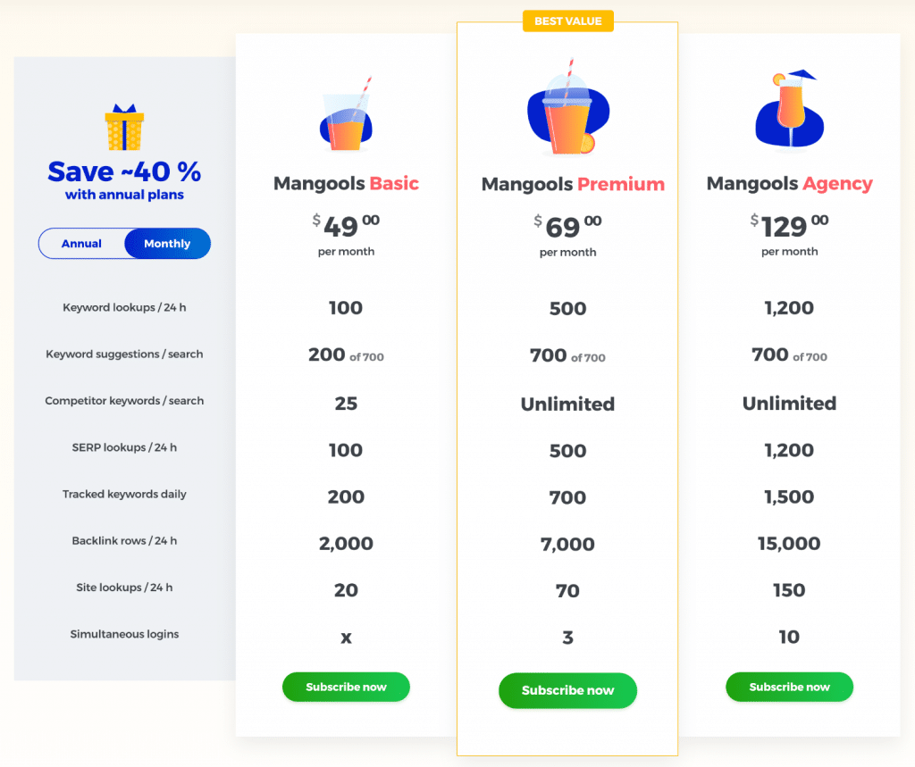 KWFinder monthly pricing