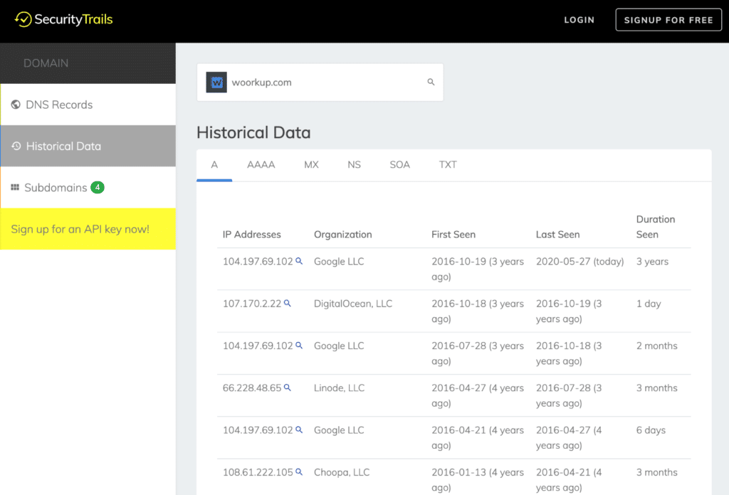 SecurityTrails DNS historical data