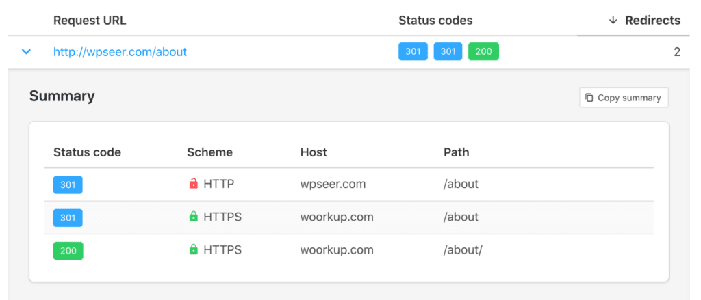 Tracking redirects with httpstatus tool