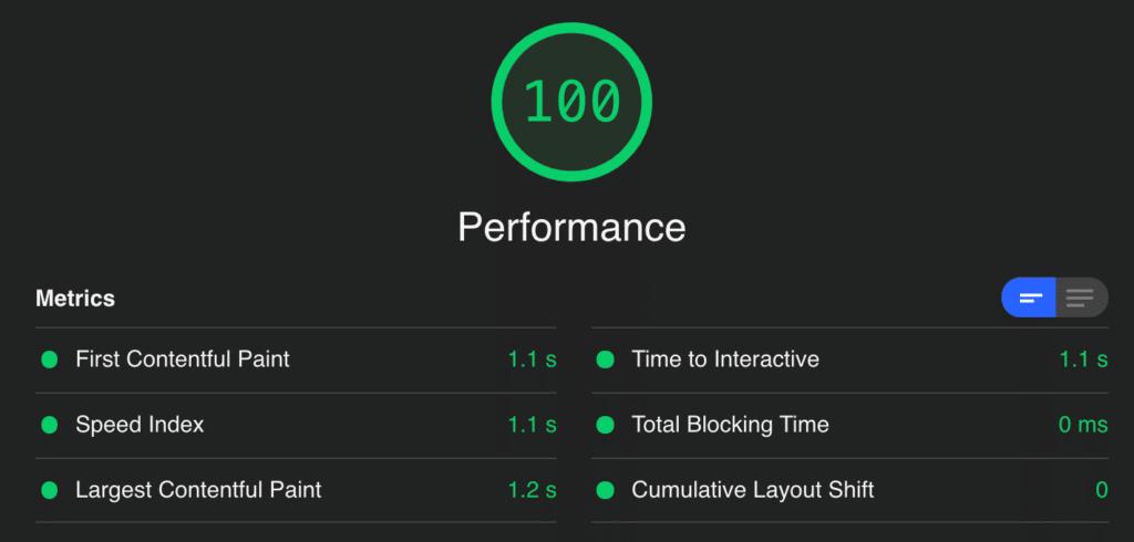 woorkup.com Google Core Web Vitals score